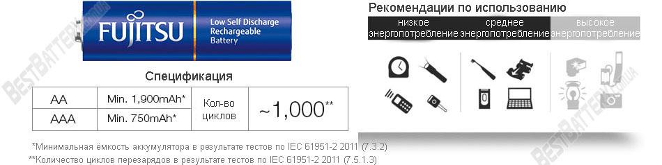 Ёмкость аккумуляторов Fujitsu 800 mAh HR-4UTI AAA рекомендации по использованию.