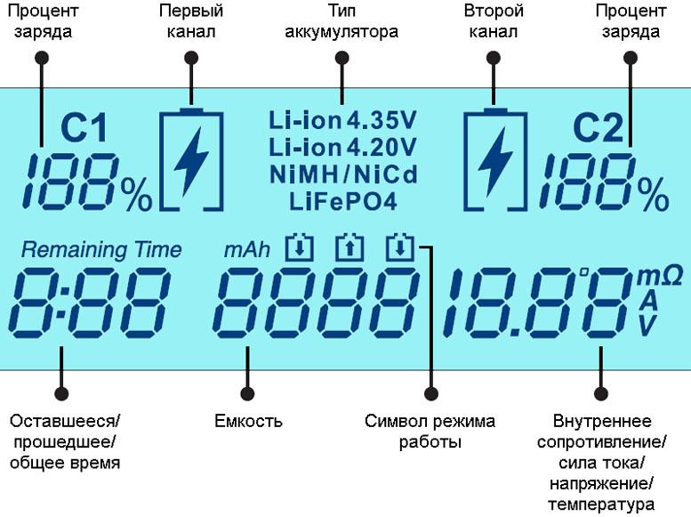 Большой ЖК дисплей в MiBoxer C2 4000.