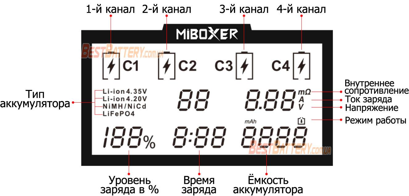 MiBoxer C4 v3 New информация отображаемая на экране.