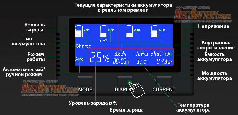 Зарядное устройство Vapcell S4 информация отображаемая на дисплее.