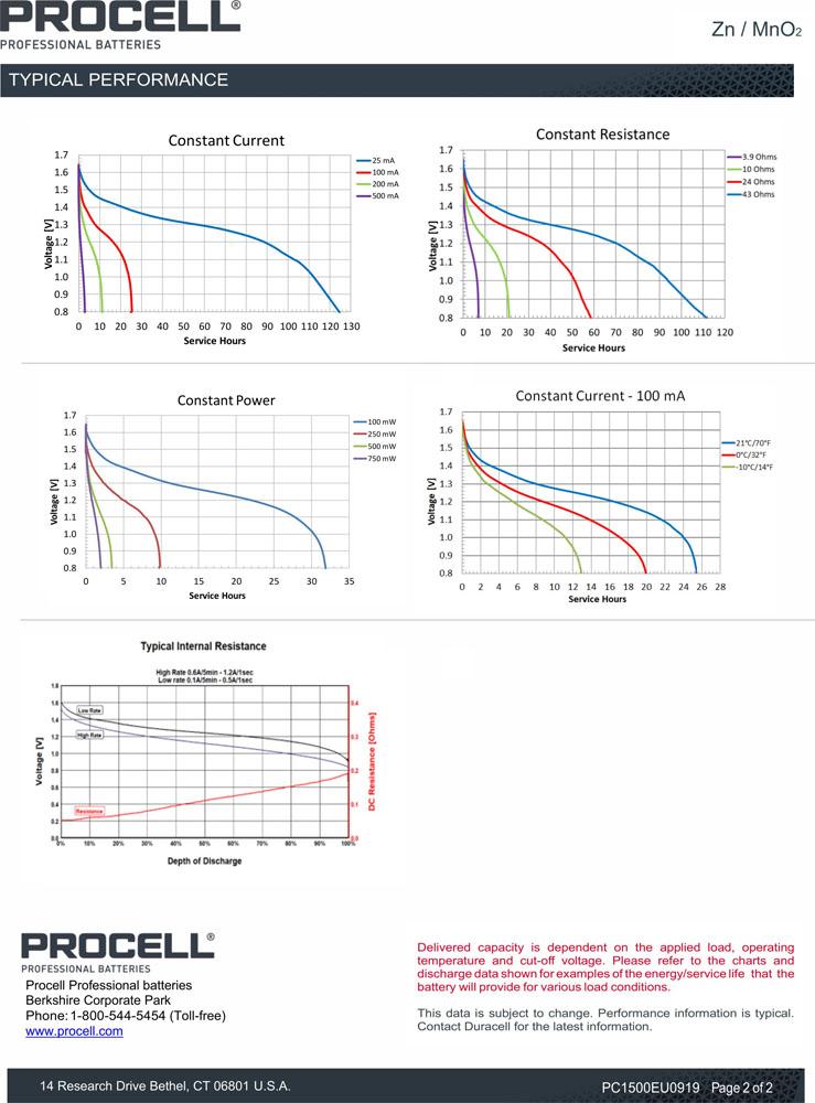 Спецификация батареек AA Duracell Procell Alkaline.